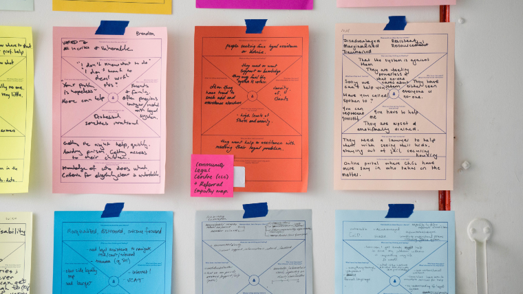 human challenges of design thinking