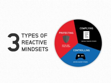 3 types of reactive mindsets [+ infographic]